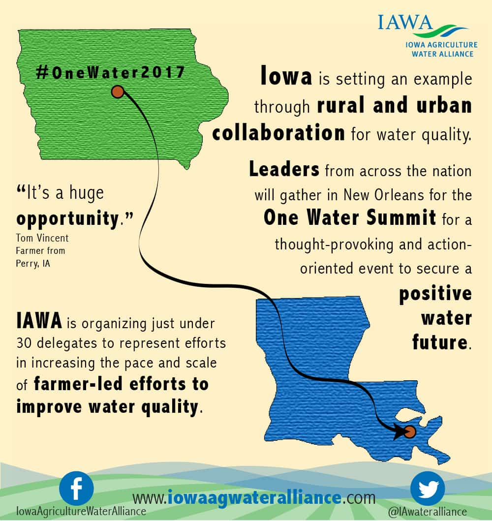Iowa delegation to New Orleans, Louisiana for the One Water Summit info-graphic with quotes from the delegation